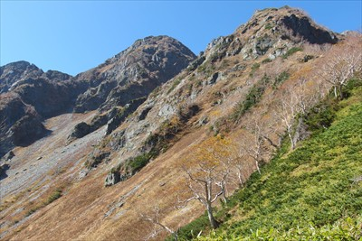 右のピークが明神岳、左端がその...