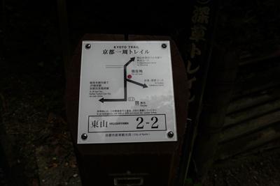 途中にあった京都一周トレイルの...